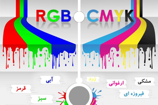 راهنمایی سیستم رنگی RGB و CMYK