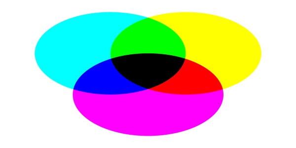 سیستم رنگی CMYK